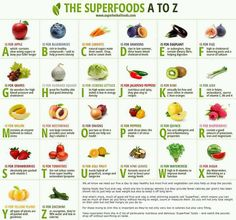Eat your vitamins, minerals and micronutrients for super-health! Many superfoods can be found in the produce aisle of your local supermarket! Here is a fabulous A to Z SuperFoods Chart (but I also rely on vitamin supplements -Mari) Health And Nutrition, Health Tips, Health Benefits, Nutrition Chart, Nutrition Tips, Eat Better, Better Health, Food Charts, Vitamins