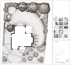 cottage tuin ontwerpen - Google zoeken