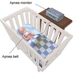 Read our infant monitor reviews to find out the best infant monitor  baby monitor online. Infant monitor reviews  ratings based on our expert and unbiased testing.