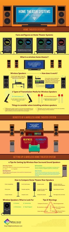 Some things to consider... #homeautomationtheater