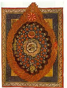Source 3- From the Hildegardis-Codex, 'The Universe' 1151