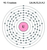 the electron configuration of oxygen is 1s2 2s2 2p4