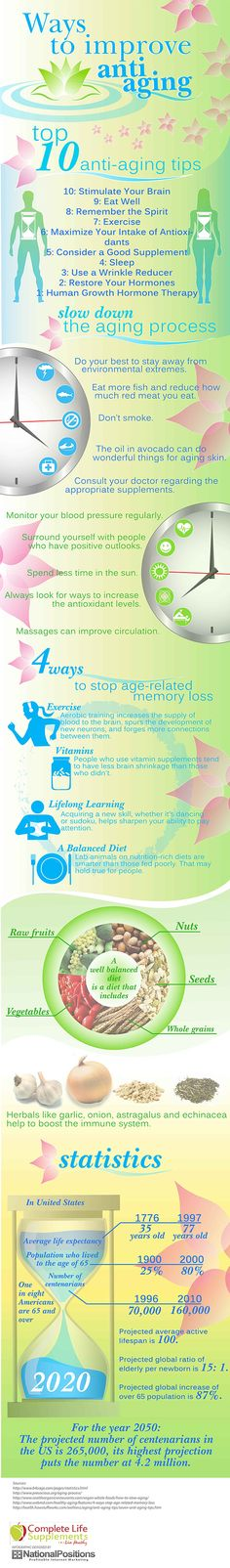 Ways To Improve Anti-Aging [Infographic]