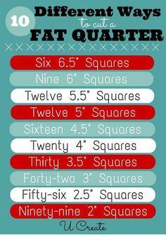Fat quarter cutting guide