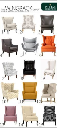 Types Of Armchair Design A Wingback Chair For Any Modern Home