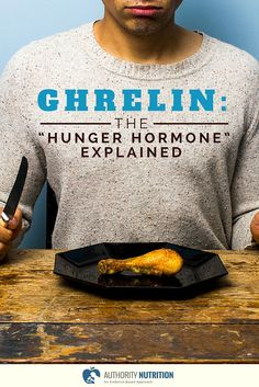 The hormone ghrelin is often termed the \ #weightlossmotivation