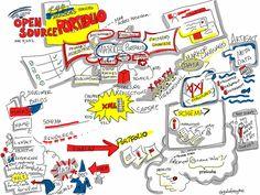 Open Source Porfolio via Giulia Forsythe