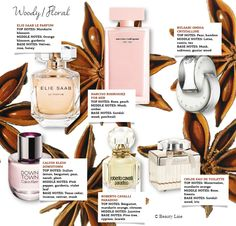 Beauty Diaries by Beauty Line - Woody Floral Perfumes Pink Perfume, Perfume Scents, Best Perfume, Perfume Oils, Homemade Perfume, Perfume Genius, Perfume Recipes, Essential Oil Perfume, Lotions
