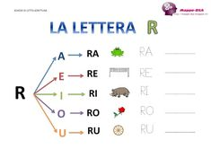Immagine Italian Language, Learning Italian, Kids And Parenting, Grammar, Kids Learning, Worksheets, Activities For Kids, Teacher, Business