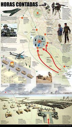 Guerra de Iraq 2