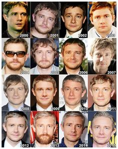 Martin through the years