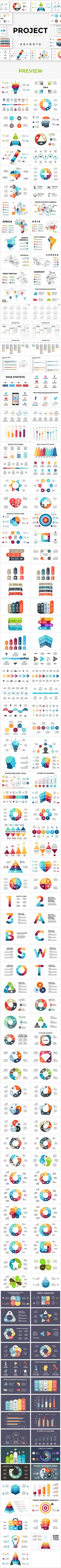 #Project - 171 Unique Infographic Slides - #Keynote Templates Presentation Templates