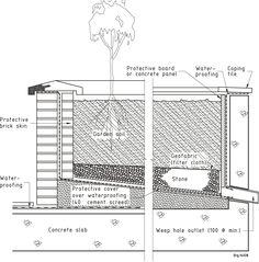 australian institute of waterproofing pdf