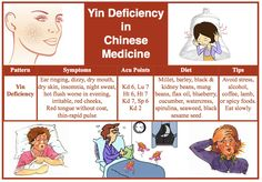 Yin deficiency (xu) in TCM