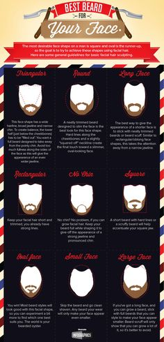 Best beard for you face shape! #tips #infographic #beards