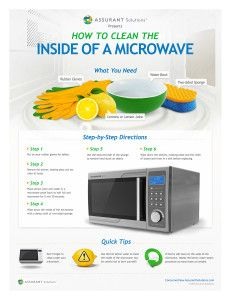 (Assurant) How to Clean the Inside of A Microwave