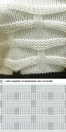 Knitting Chart of the Triangle Knit Stitch Pattern with Studio Knit. Get your free knitting pattern and chart. Knitting Stiches, Knitting Charts, Loom Knitting, Knitting Needles, Free Knitting, Crochet Stitches, Baby Knitting, Knit Crochet, Stitch Patterns