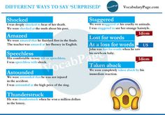 Forum | ________ Learn English | Fluent LandDifferent Ways to Say SURPRISED | Fluent Land