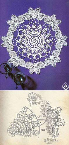 free crochet patterns, darmowe wzory szydełkowe, wzory obrusów szydełkiem, wzory serwet szydelkiem