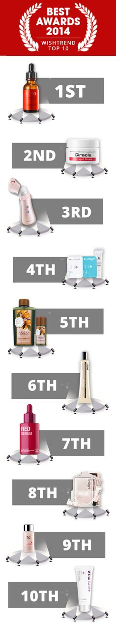 The best beauty products on Wishtrend Awards 2014! The Top 10 products that were chosen for the year 2014 that was loved by Wishtrend customers.