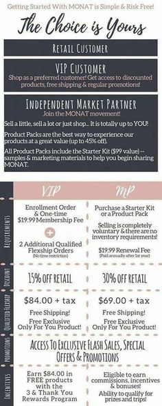 Trying to decide if you should become a VIP or Market Partner? Here is a quick overview of the perks of both. #MonatVIP #MonatMP