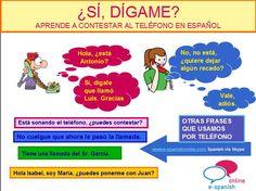 A2. Aprende a contestar al teléfono en español.