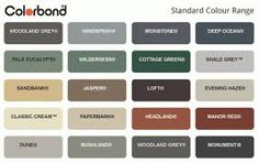 Exterior Colours For The Cottage On Pinterest
