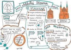 Sketch Notes, Bullet Journal, Classroom, Science, Teaching, Education, School, Geography, Notebooks