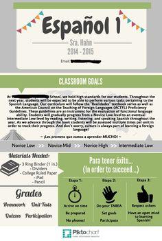 Syllabus - using Piktochart, also proficiency handout Middle School Spanish, Elementary Spanish, Spanish Lesson Plans, Spanish Lessons, Spanish Projects, French Lessons, English Lessons, Spanish Teacher, Spanish Classroom