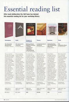 lost art - essential reading list