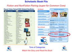 Fantastic resources for teaching writing - great tips for reading resources, too!  Anchor chart examples, printables, interactive read alouds, and more!