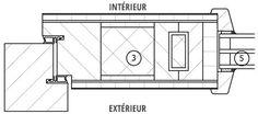 Portes d'entrée en bois - Coupes, détails & Plans CAD