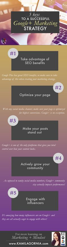 5 Keys to a Successful Google+ Marketing Strategy are some good ideas and strategies! This is what #coworking #collaboration and #marketing #strategies can combine for success! @SpherePad
