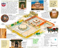 jaipur city palace museum detailed itinerary popout interactive historical…