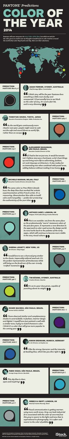 PANTONE® Color of the Year 2014 Predictions Infographic