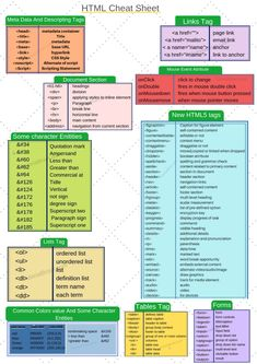 html cheat sheet basic ~ html cheat sheet . html cheat sheet web design . html cheat sheet free printable . html cheat sheet basic . html cheat sheet 2019 . html cheat sheet website . html cheat sheet tips Learn Computer Coding, Computer Basics, Computer Programming, Computer Science, Python Programming, Programming Languages, Sql Cheat Sheet, Cheat Sheets, Python Cheat Sheet