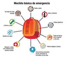 Volcán Cotopaxi mochila-emergencia