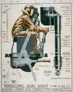 Under Gun Turret For Lancaster Bomber (Type B. Mk II)