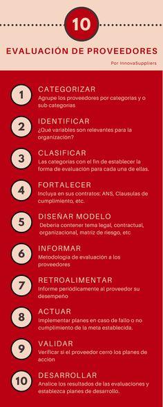 Ignacio Gómez Escobar / Consultor Retail / Investigador: Pasos para implementar un modelo de evaluación de proveedores. – InnovaSuppliers