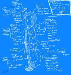 Spn Blueprint