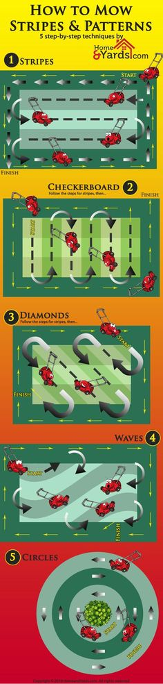 Wondering how to mow cool stripes and patterns into your lawn? Here's how!