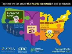 Together we can create the healthiest nation in one generation. National Public Health Week 2015. #NPHW