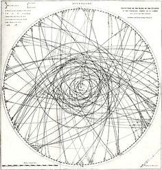 comet orbit  Sacred Geometry <3