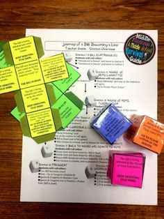 How a Bill Becomes A Law Journey....dice journeys help reinforce concepts and break misconceptions.