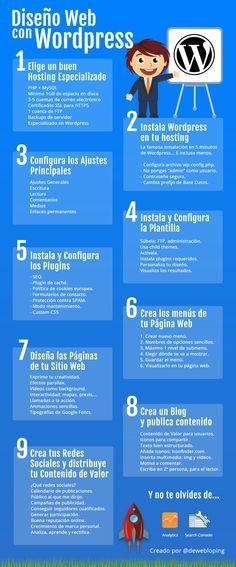 Infografía diseño web con WordPress