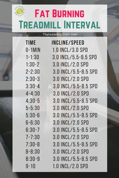 Fat Burning Treadmill Interval Workout Quick Cardio Workout 10 Minute Workouts The Noble Big Sister Fat Burning Cardio Workout, Treadmill Workouts, Cardio Routine, Interval Cardio, Running Workouts, Butt Workouts, Fat Workout, Cardio Circuits, Arm Exercises