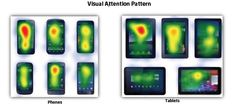 Eye-Tracking Study Finds iPhone, iPad Draw More Attention Than Android Devices - Forbes