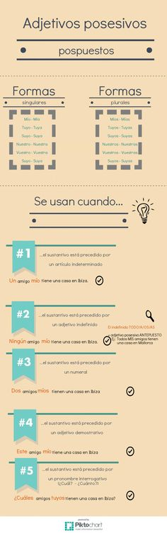 Adjetivos posesivos pospuestos -posesivos tónicos, gramática, ELE | @Piktochart Infographic