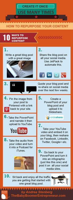 10 Ways to #Repurpose your content for your #social-media-marketing. #infographic  Get more tips about social media marketing from http://thebabyboomerentrepreneur.com/free-report-2/