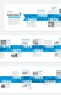 Legend Timeline Graphic on Behance - Infographic Web Design, Book Design, Layout Design, Graphic Design Posters, Graphic Design Inspiration, Plakat Design, Timeline Infographic, Infographics, Timeline Design